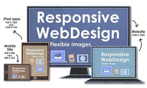 Responsive web design with rockachee in Hendersonville Tn
